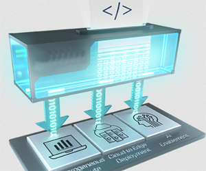 FPGA硬件电路与编程设计汇总