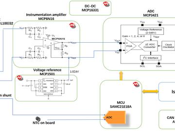 基于Microchip的低成本高精度分流器检测方案