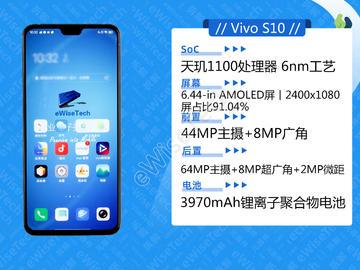 E拆解:双前摄,还有轻薄手感,Vivo S10有什么特别的配置?