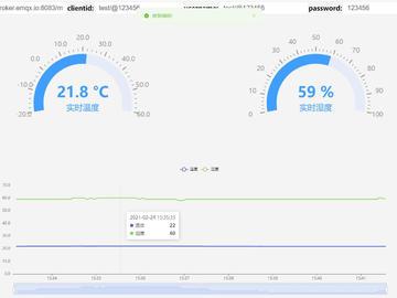 MQTT远程温湿度监测系统之网页显示