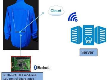基于Realtek RTL8762AG的BLE智能风衣方案