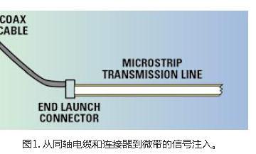 高频能量与PCB之间信号注入方法的设计与优化