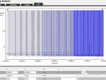 基于立绮RT6204 Buck转换器聊聊电源转换器中的软起动