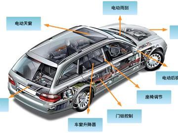 車載有刷直流電機驅動如何選擇?