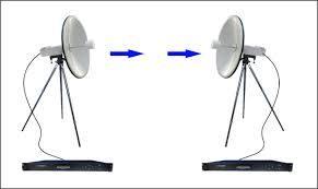 超高性能微波天线馈源系统设计