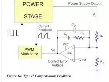 探讨TL431的反馈回路,低成本更可控