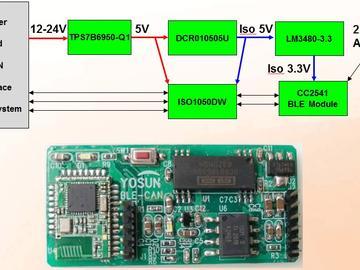 基于TI CC2541 CAN to BLE的接口转换器之油压机监控方案