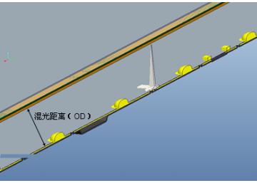 直下式LED模组原理图以及PCB板Layout电路设计方案