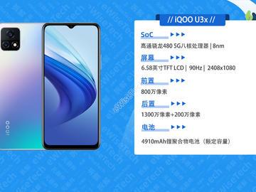 E拆解:悄悄上架的iQOO U3x,千元5G带高刷