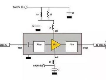 總結:射頻電路設計的常見問題、以及五大經驗
