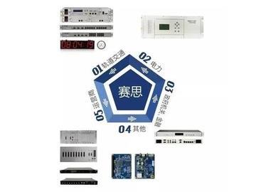 开创国内时钟同步SoC商用芯片先河:赛思电子开发时钟同步SoC芯片,支持北斗系统