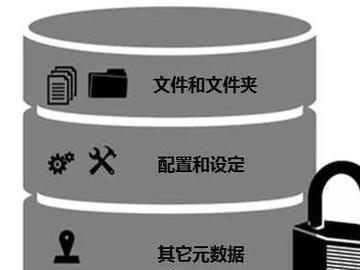 机遇与挑战并存,五大对策应对物联网安全隐患