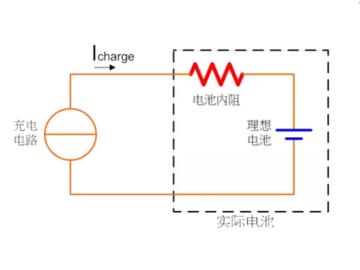 锂离子电池充电时发热温度升高?真相却是……