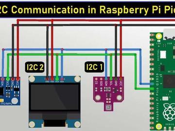 如何在Raspberry Pi Pico中使用I2C引脚 I2C扫描器代码