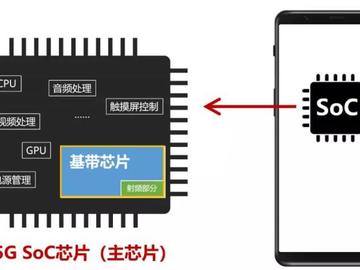高通、华为海思、联发科,买5G手机,到底选哪家芯片性能最好?