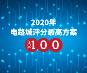 2020年评分最高方案TOP100