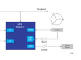 基于ZMOD4410 气体传感器的室内空气质量监测系统