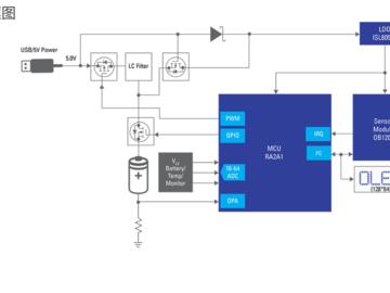 用于健身和医疗应用脉搏血氧仪(瑞萨电子的高集成度传感器OB1203)