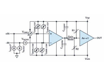 如何通过运算放大器实现ppm精度