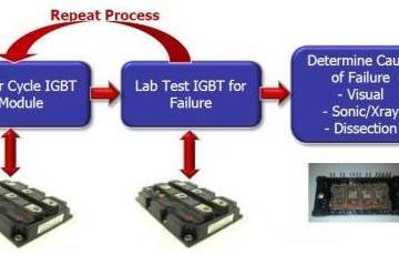 如何提高功率电子模块的可靠性?