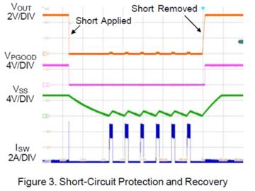 连载系列:立锜科技60V, 3.5A 工业级 Buck 转换器 RTQ6363 的应用信息(续 2)