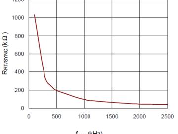 连载系列:立锜科技60V, 3.5A 工业级 Buck 转换器 RTQ6363 的应用信息
