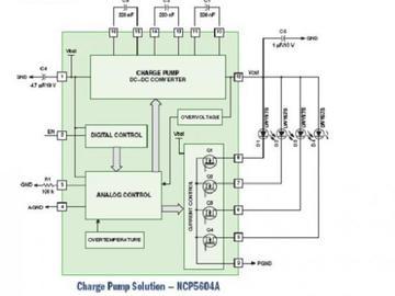 驱动电路设计方案