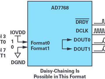 玩转AD7768,基于STM32的ADC采集系统电路设计方案