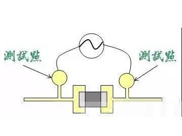 电路板设计为什么要设置测试点?