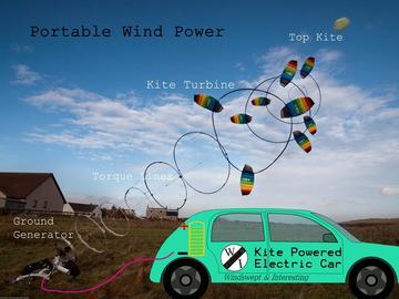 自制便携式风筝电源