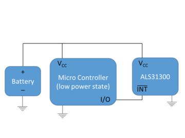 ALS31300 3D霍尔效应传感器解决低成本、低功耗和外形紧凑且功能强大的非接触式感测问题