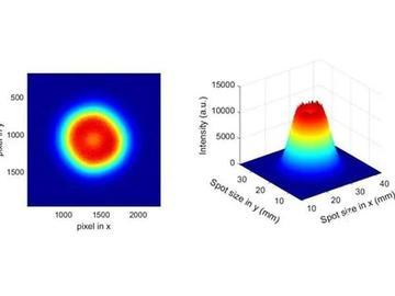 瑞识科技发布超窄光VCSEL单孔芯片,为接近传感产品开发提供芯片级解决方案