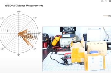 使用Websockets在Python中进行基于树莓派4和YDLIDAR X4雷达模块的距离测量