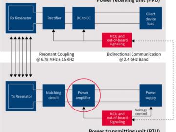 磁共振无线充电电路技术分析