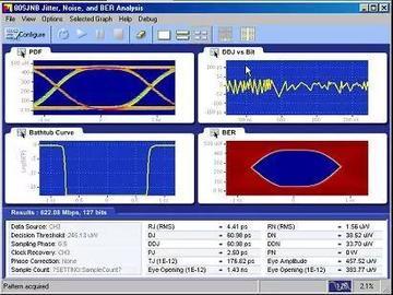 三大类信号完整性测试的手段分析