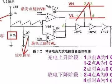 讲解电源芯片的内部设计原理和结构,了解电源各功能实现原理