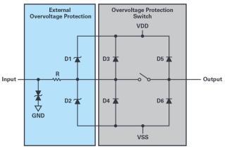 教你电子信号输入实施过压保护的可靠新方法