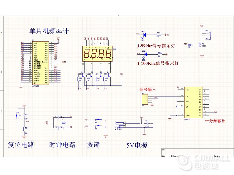 【毕业设计】51单片机频率计设计——可提供技术支持
