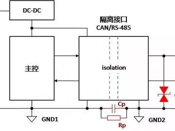 CAN和RS485的总线隔离怎么做?总线隔离后如何接地