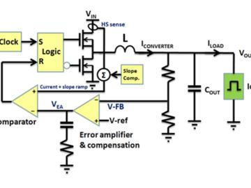 Buck转换电路:为何电感电流信号比输出电压误差信号更好控制回路?