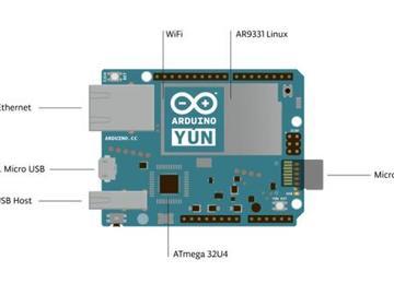 初学者快速掌握Arduino开发,这里有招!