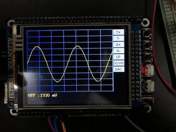 实用工具DIY,8个示波器设计方案给你机会