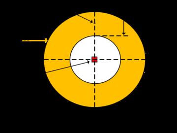 UWB精密测距技术实现精准的室内与室外定位