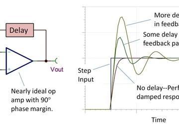 运算放大器发生振荡的原因分析,要注意这两个常见因素