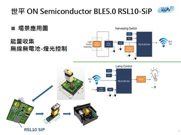 世平安森美半导体超低功耗蓝牙 BLE 5.0 开发模块 RSL10-SiP