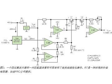 全面解析压力传感器,工业4.0应用更广泛