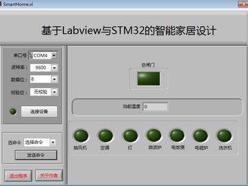 基于Labview与STM32的智能家居的电路方案设计(原理图+源码)