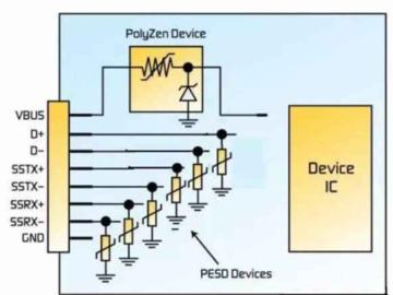 USB電源端口上的過壓保護電路該如何設計?
