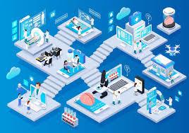 便携式医疗应用的电源管理解决方案