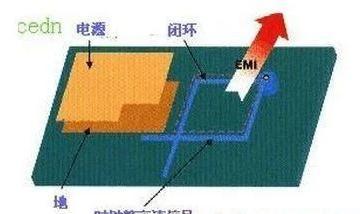 老工程师说,60%的EMI问题都可以用这个来解决